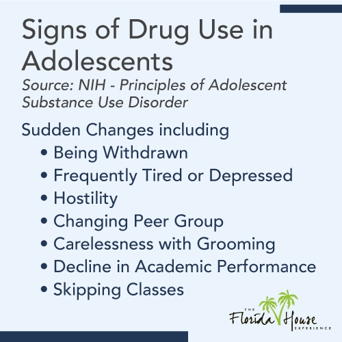 Signs of Drug use in adolescents
