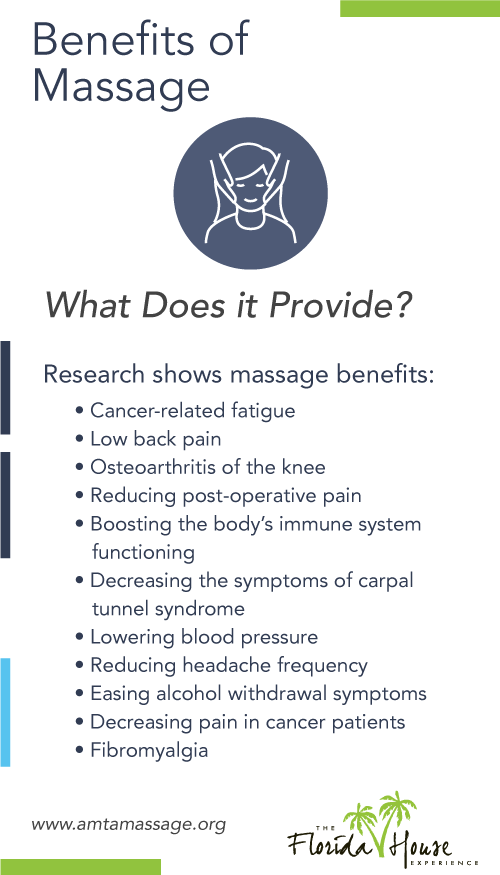 What can massage therapy help with?