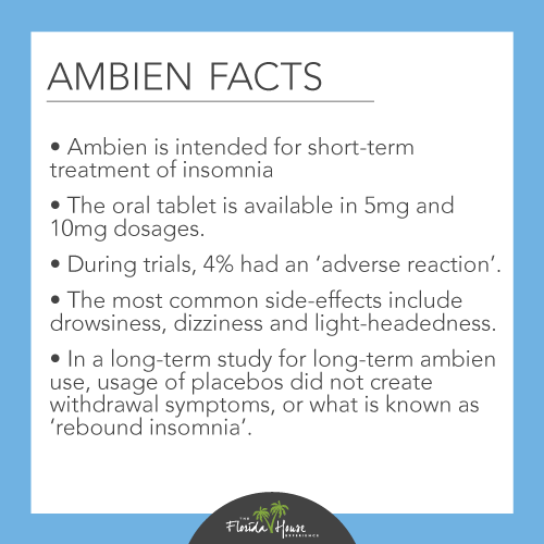 Facts about Ambien Use and Abuse