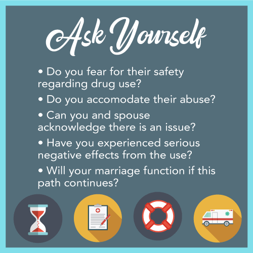 Addiction spouse - Ask Yourself these questions
