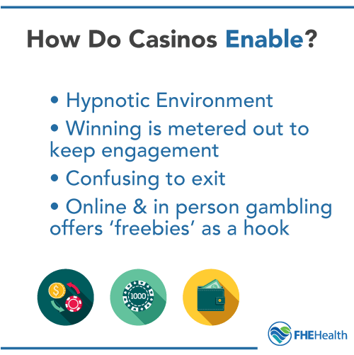 How do Casinos Enable Addiction?