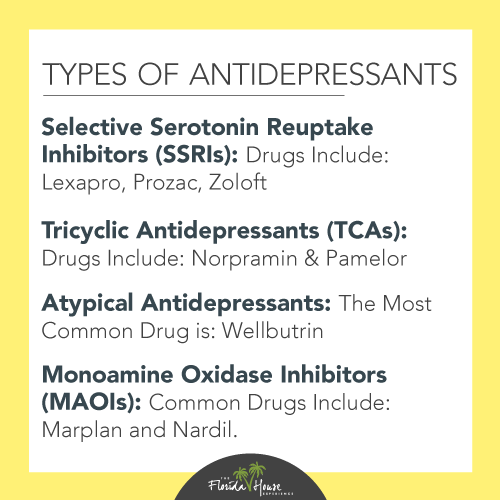What are the types of antidepressants