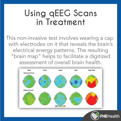 How qEEG can provide a vital role in Treatment