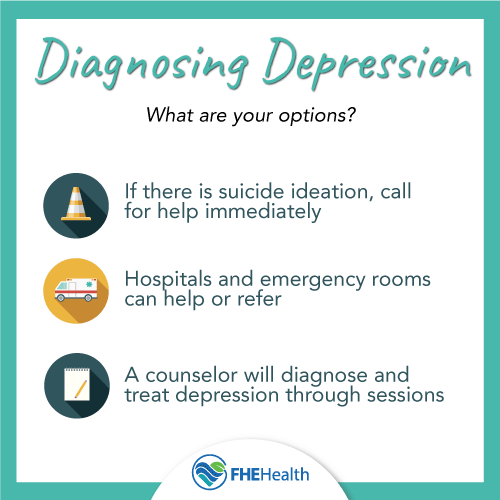 What are your options for diagnosing depression