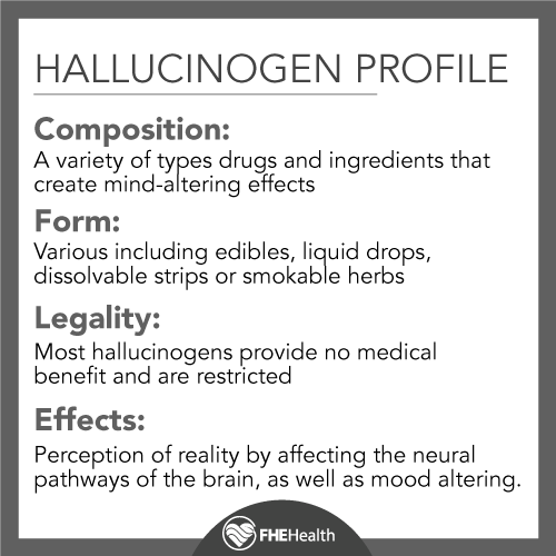 Profile of Hallucinogens, what are they?
