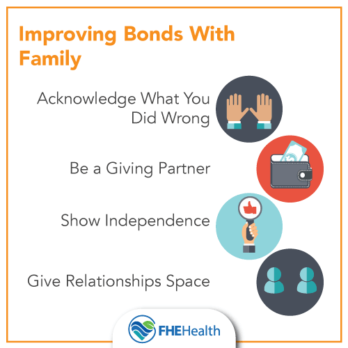 how to improve bonds with family members