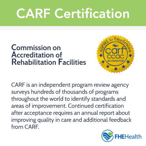 FHE - CARF Certification - what is it?
