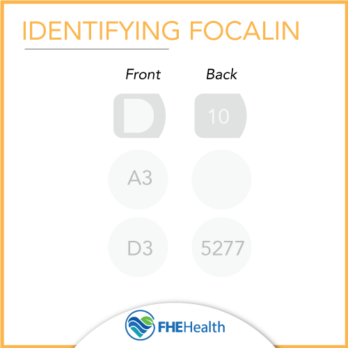 How to identify focalin Pills
