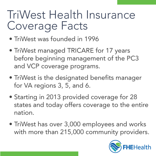 Facts about TriWest and insurance coverage