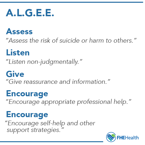 ALGEE - Acronym for Mental Health First Aid