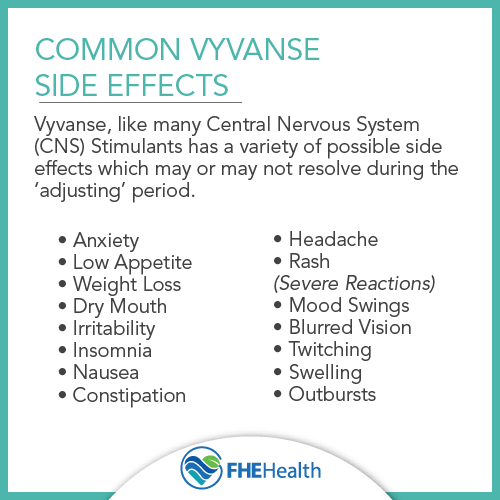 Common Vyvanse Side Effects