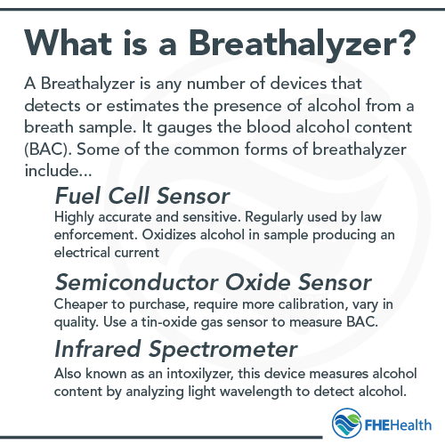 What is a breathalyzer - different types