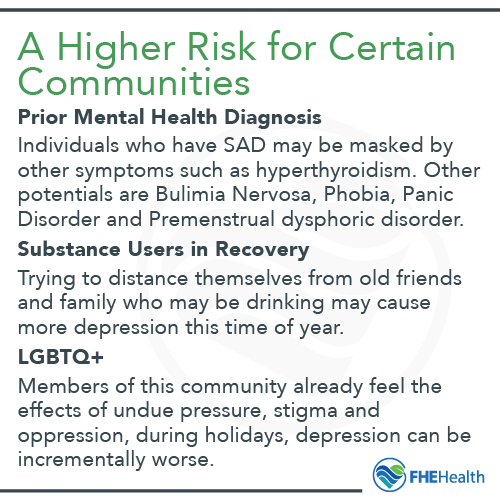 Higher Risk for certain communities