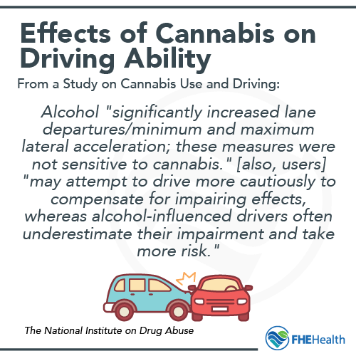 Effects of Cannabis on Driving Ability