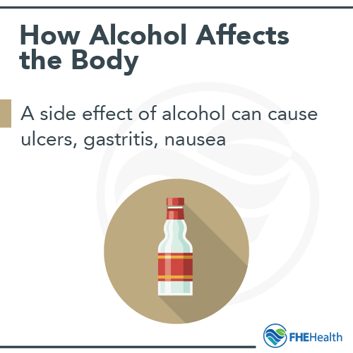 How Alcohol affects the body