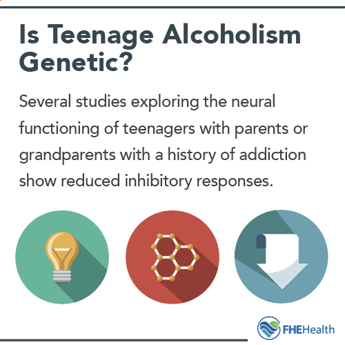 Is Teenage alcoholism genetic?