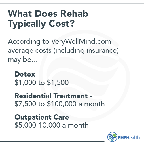 What Does Rehab Typicall Cost