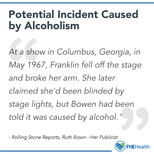 Potential Incident Caused by Alcoholism