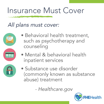 Insurance Must Cover
